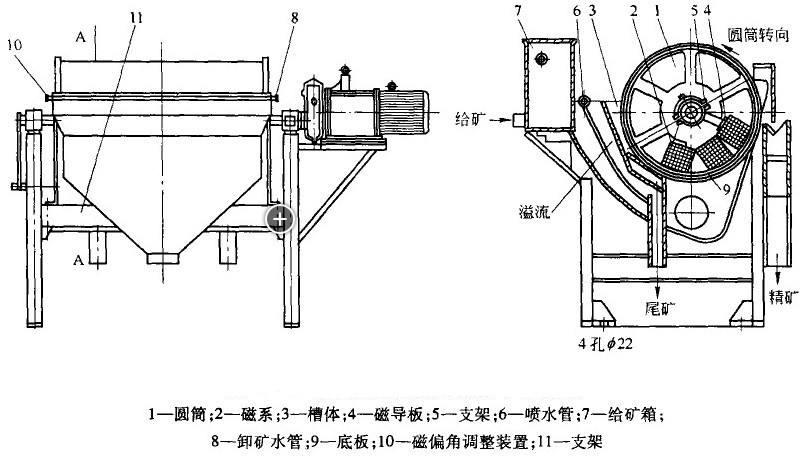永磁筒式磁选机11.png